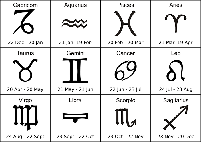 What Popcorn is your Zodiac Sign? – The Solitaire