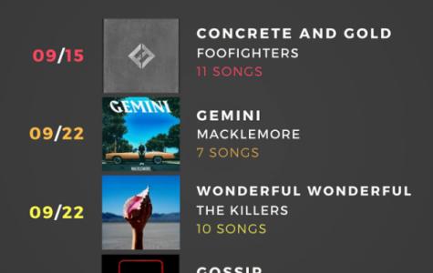 8 upcoming albumns