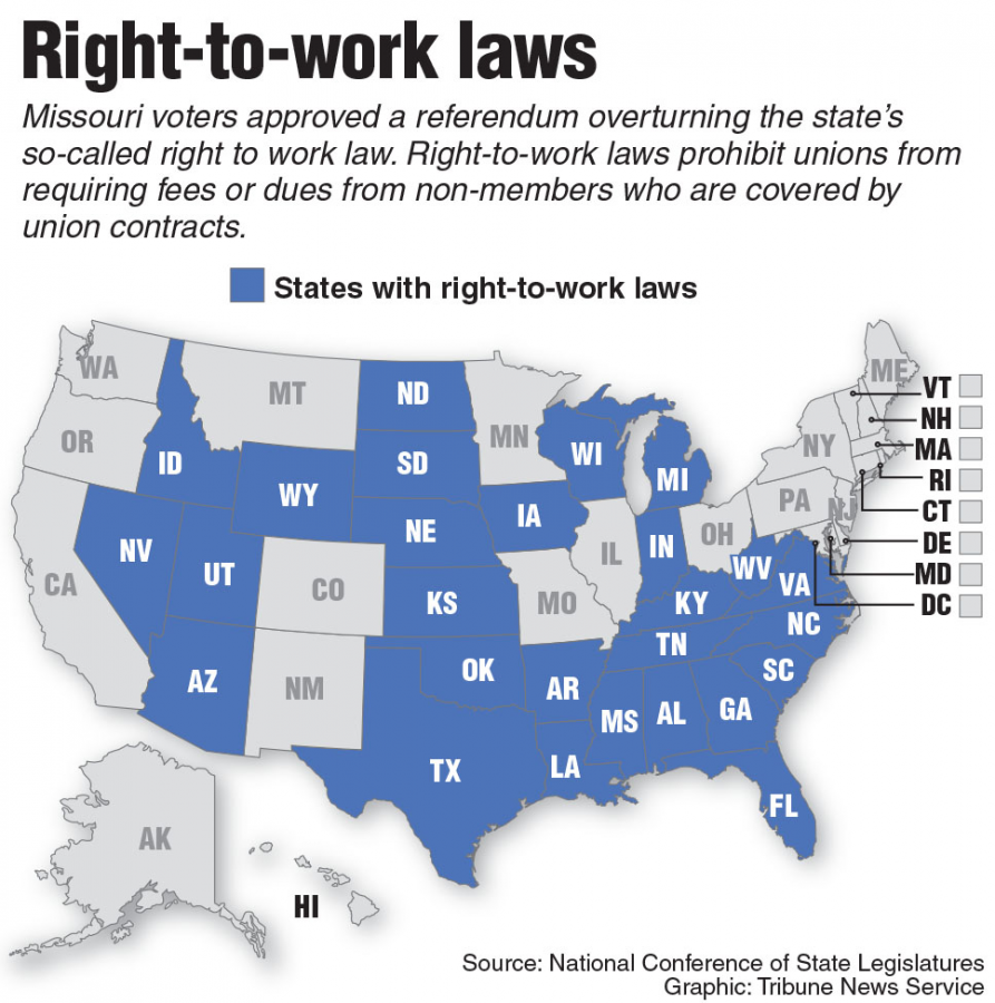 Wrong or Right to Work