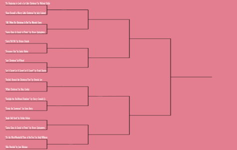 Holiday Song Bracket