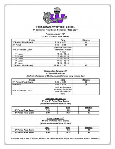 The finals schedule for the first semester of the 2020-2021 school year.